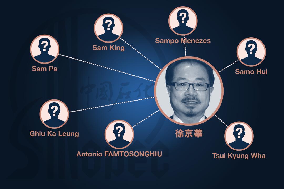調查中石化反腐案涉事港商。圖:端傳媒設計部