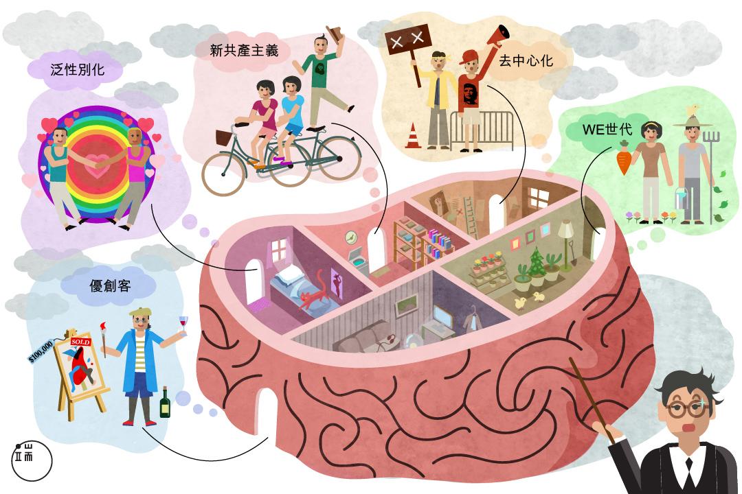 未來的年輕人,你在想什麼?圖:Wilson Tsang / 端傳媒