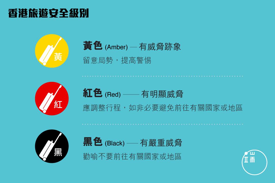 資料來源:香港保安局    設計:端傳媒設計部