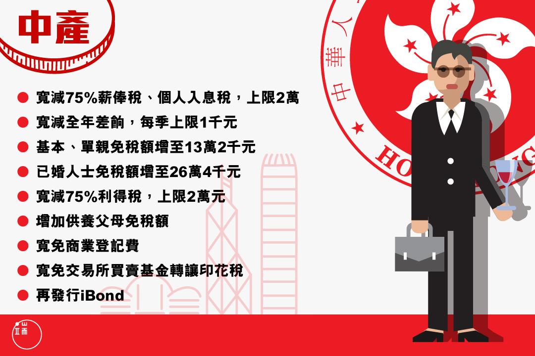 預算案圖 - 中產。圖:Wilson Tsang / 端傳媒