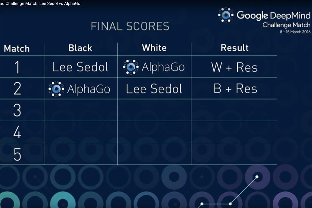 「人機對弈」第二局完結, AlphaGo 再次獲勝。Google Deepmind Youtube截圖