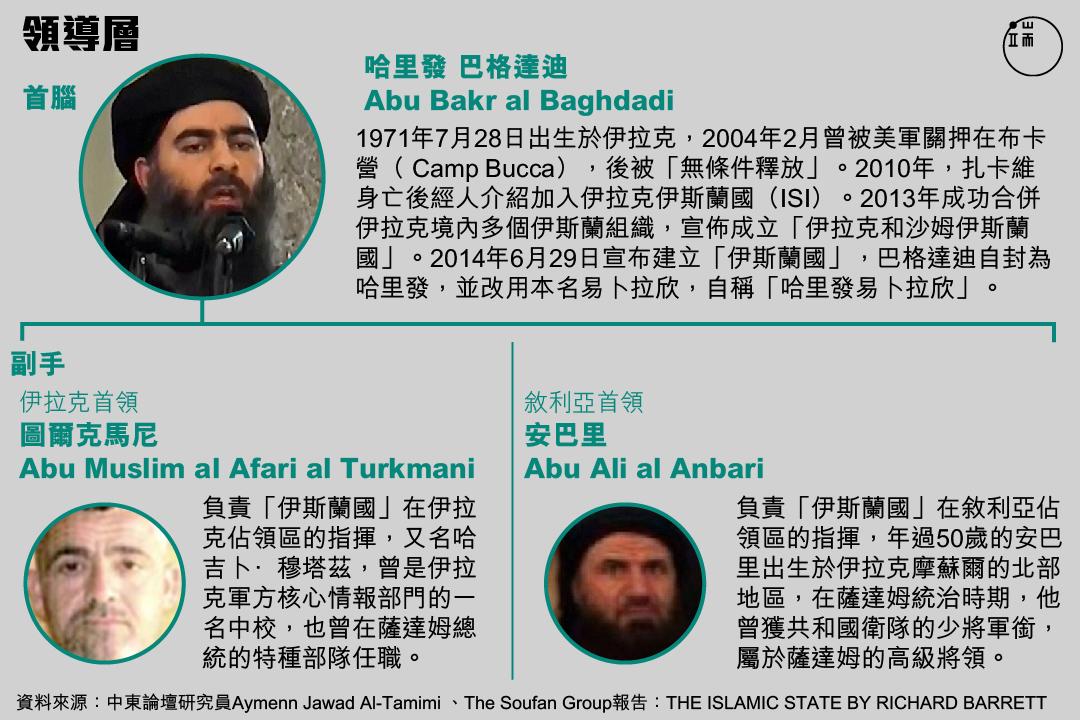 伊斯蘭國「哈里發」及敘伊「總理」。 圖:端傳媒設計部