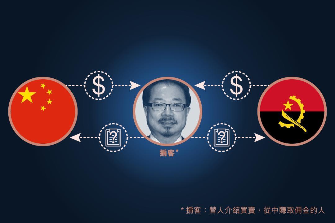 「金鐘道集團」成中非交易「掮客」 。圖:端傳媒設計部