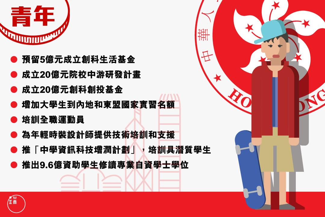 預算案圖 - 青年。圖:Wilson Tsang / 端傳媒