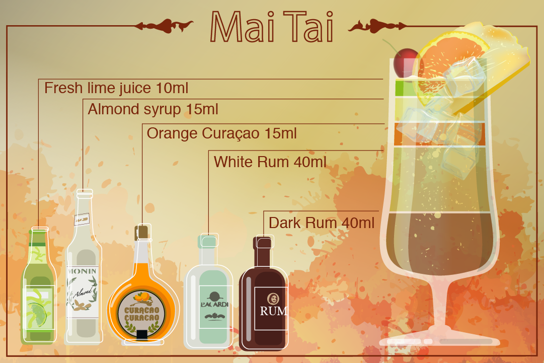 Mai Tai 是以冧酒為酒底的一款雞尾酒。圖:Wilson Tsang / 端傳媒