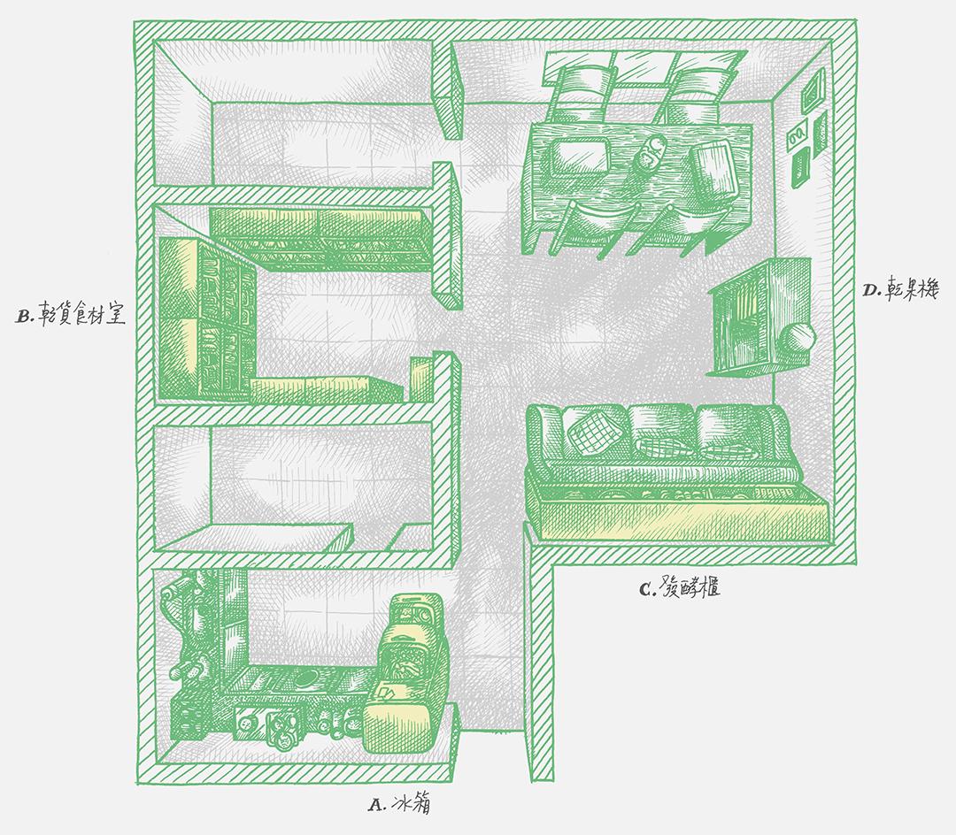 Gee 的廚房秘密 圖:Leumas To / 端傳媒