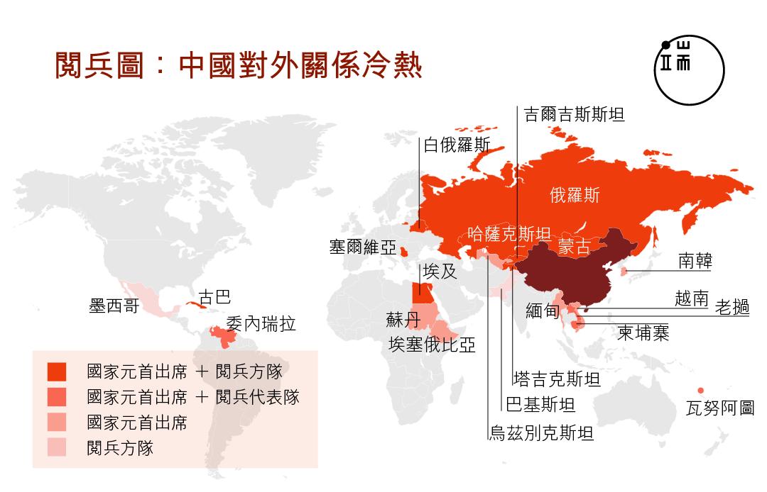 閱兵圖:中國對外關係冷熱。設計師:金秋楓