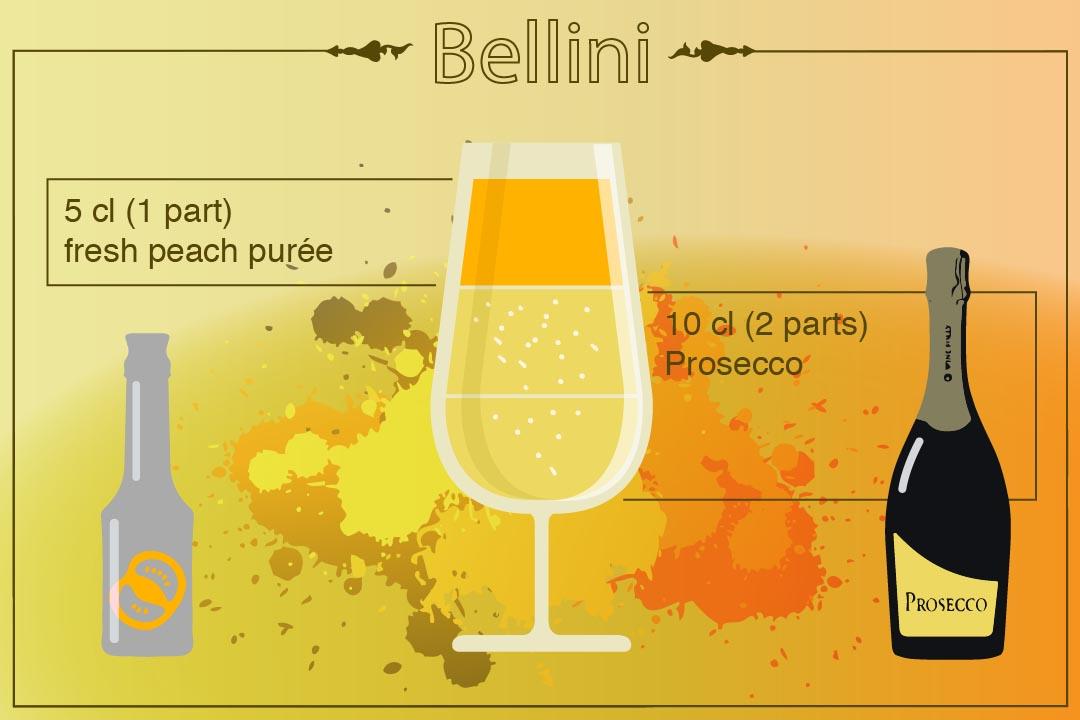 調製 Bellini 簡單到不得了,只需將兩份 Prosecco 拌入一份鮮磨成蓉的蜜桃肉便成。插圖由Wilson Tsang繪製。