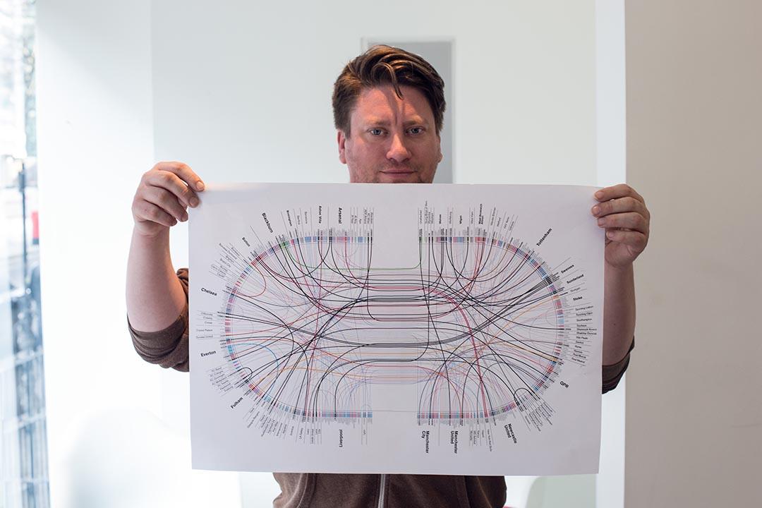 藝術總監Christian Tate將複雜資訊轉化成圖表,啟發讀者新觀點。照片提供:Delayed Gratification