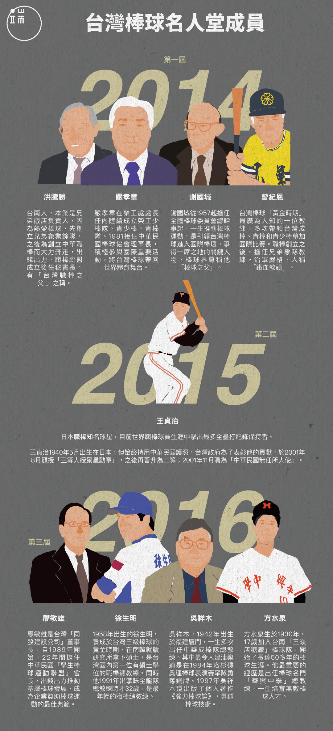 台灣棒球名人堂。圖:端傳媒設計部