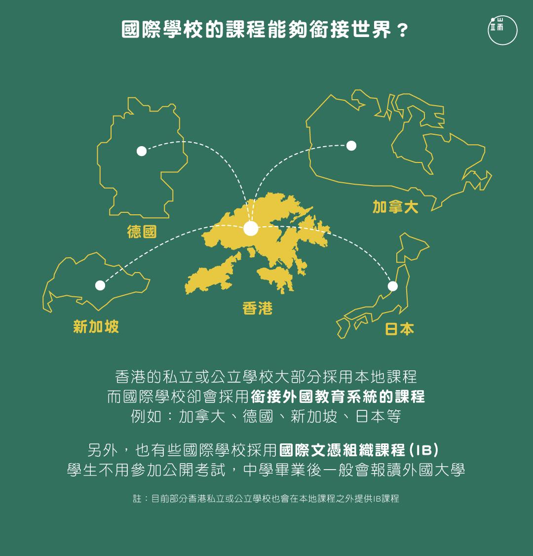 國際學校的課程能夠銜接世界?圖:端傳媒設計部
