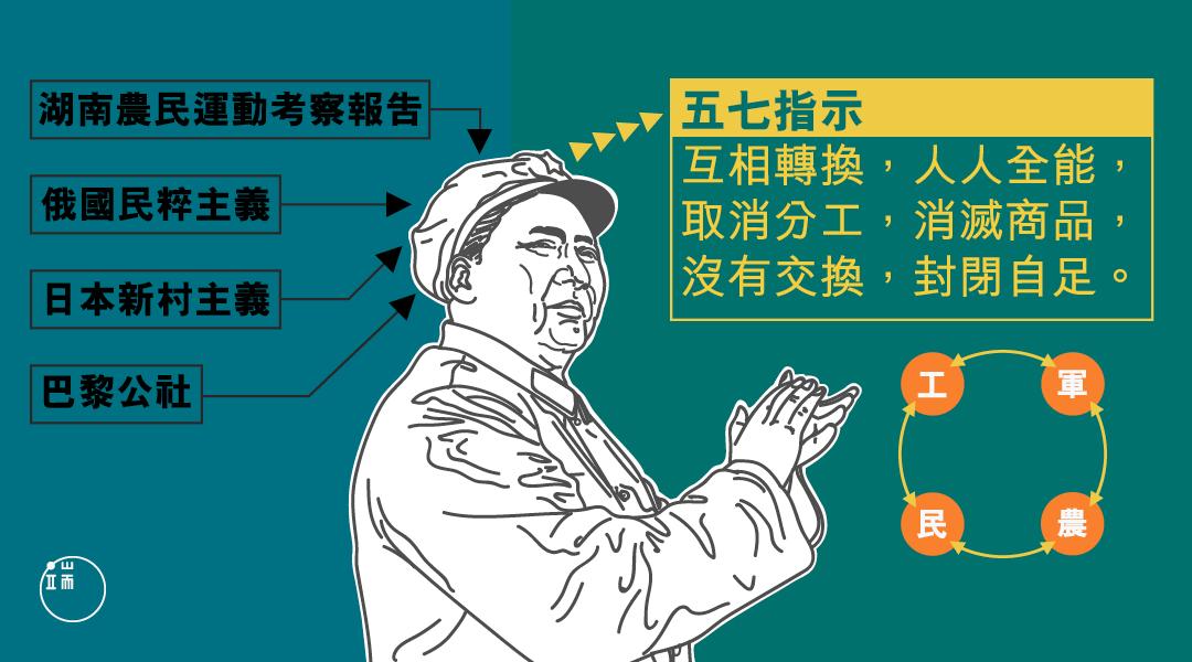 毛澤東的「文革理想」。