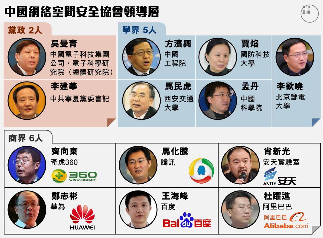 中國網絡空間安全協會理事長、副理事長和秘書長組成的13人領導層。