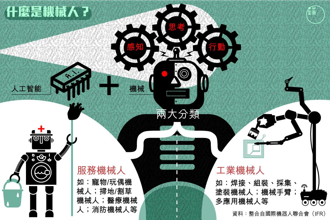 什麼是「機械人」?也許比你的直觀印象更寬泛一些。