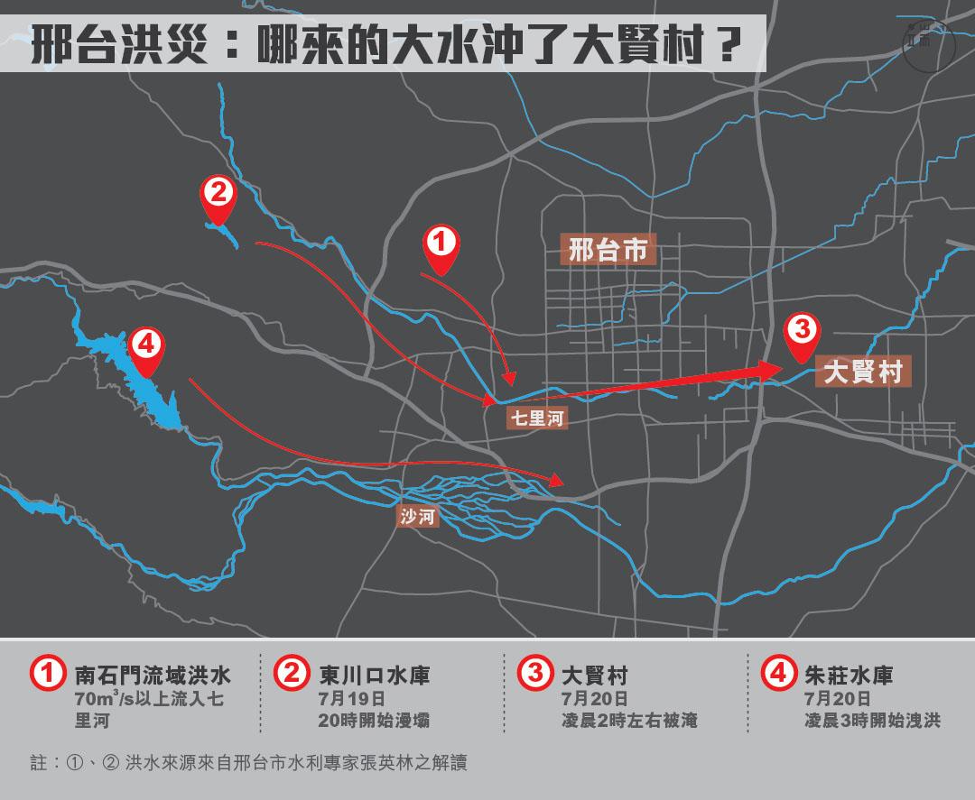 衝毀大賢村的洪水是從哪兒來的?這是其中一種解釋。