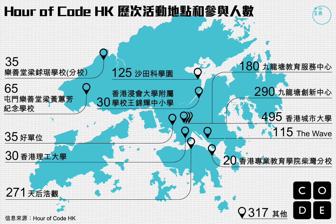Hour of Code HK 歷次活動地點和參與人數
