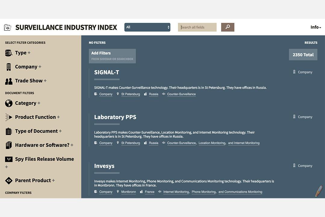 名為Surveillance Industry Index (SII)的系統提供了超過520家監控公司的資料。