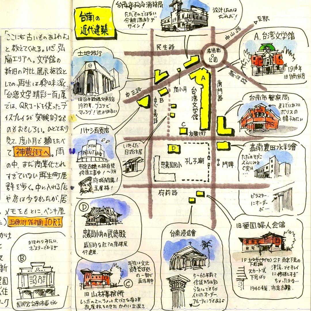 藉由繪畫,渡邉義孝愈來愈喜歡建築。