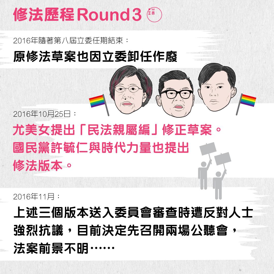 同性婚姻修法6_繁