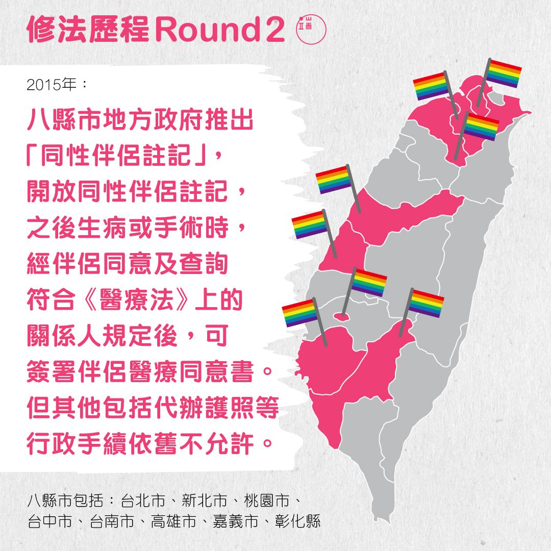 同性婚姻修法5_繁