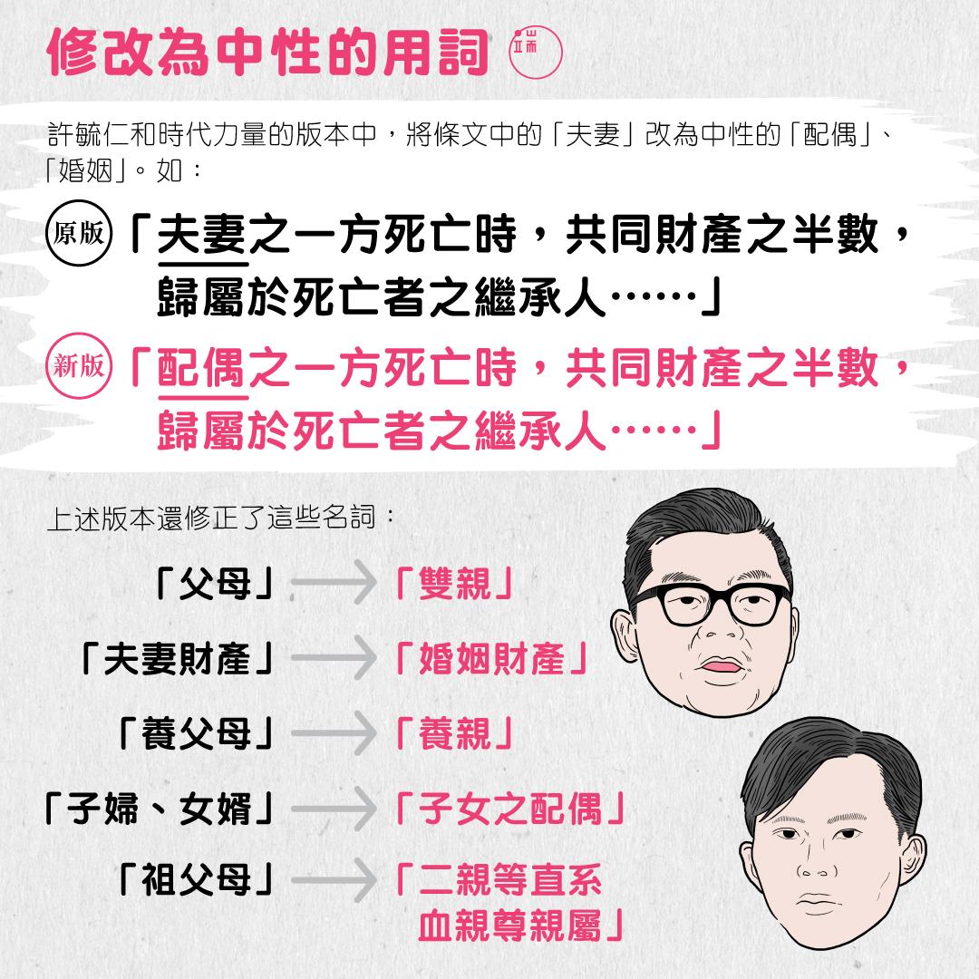 同性婚姻修法2_繁