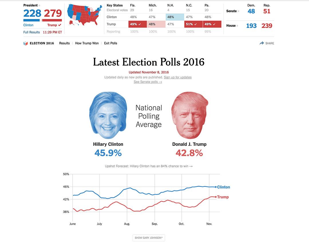 NYT的民调。