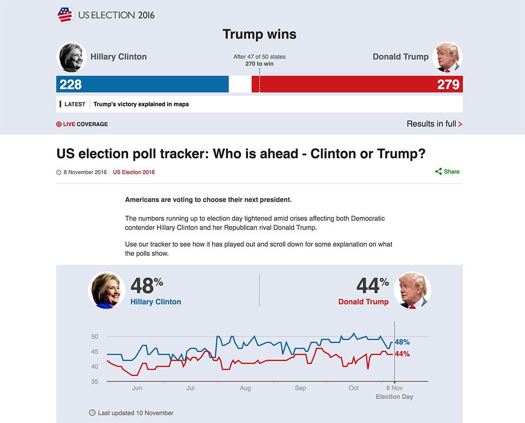 BBC的民調。