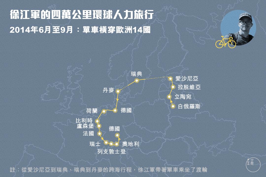2014年夏天,徐江軍騎行歐洲十四國,5000多公里。
