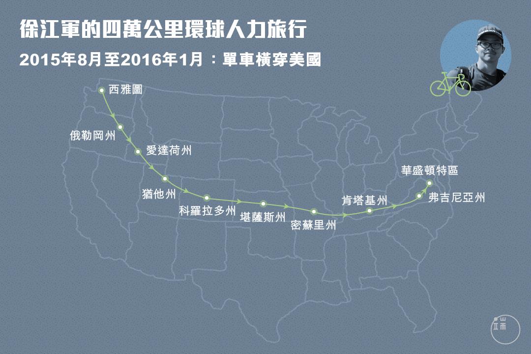 從西海岸的西雅圖出發,到達東海岸的華盛頓特區,一共125天,只有徐江軍一個人和一輛單車。