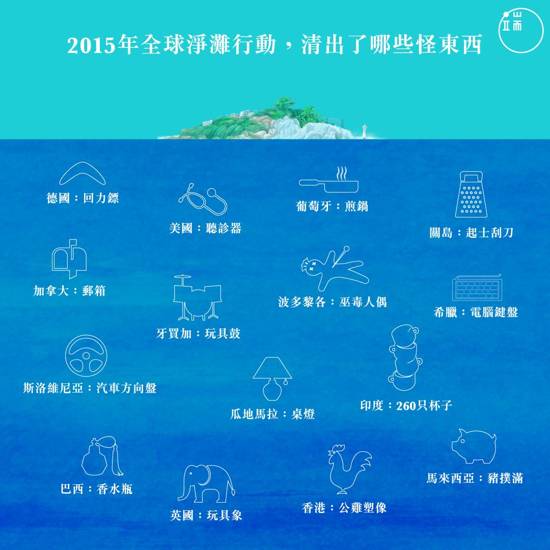 海漂垃圾1_繁