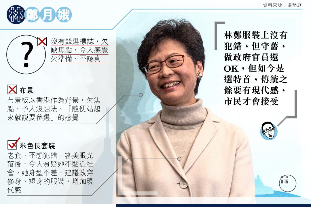 林鄭月娥宣布參選一刻,傳遞了什麽訊息? 圖:端傳媒設計部