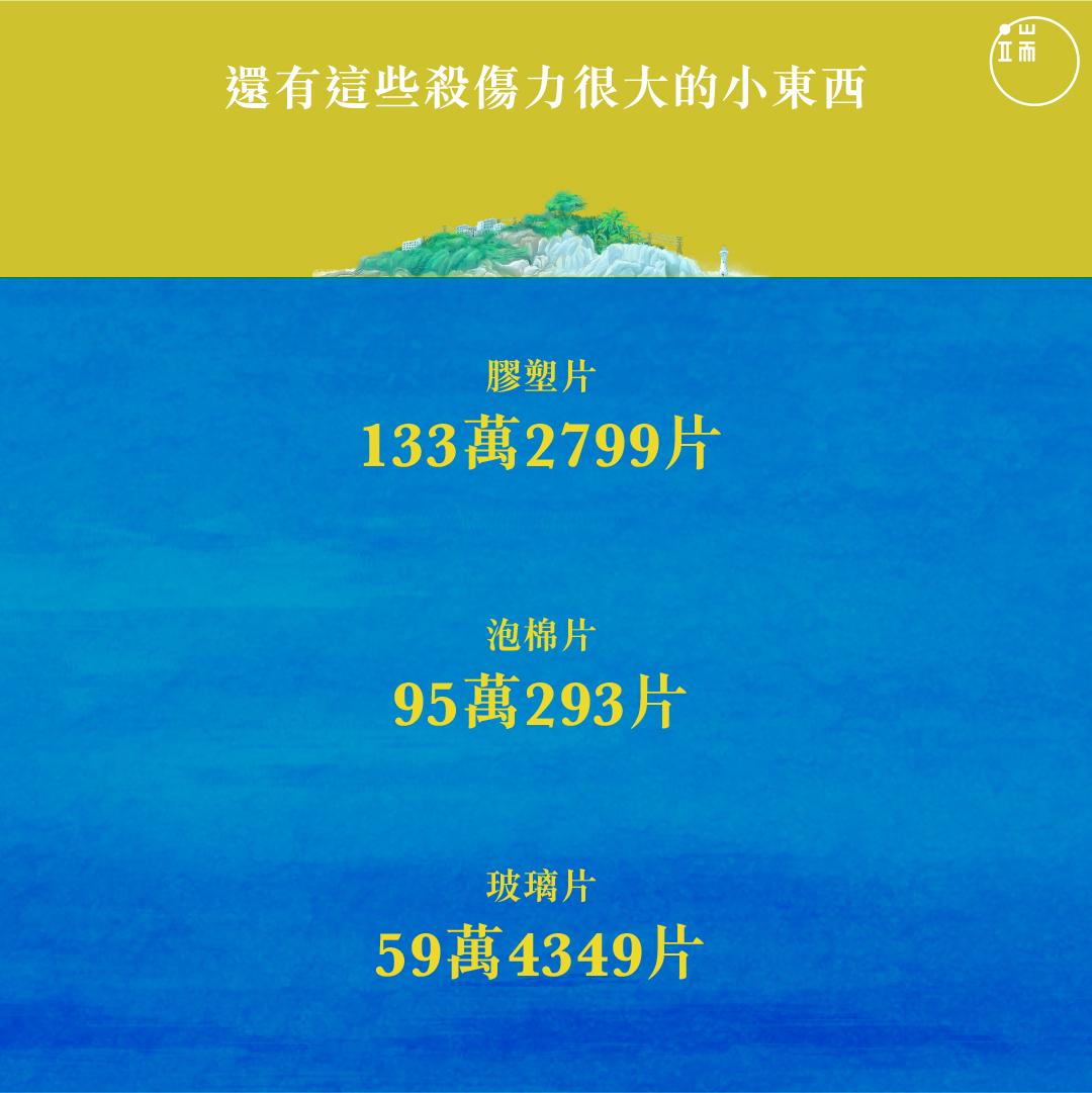海漂垃圾3_繁