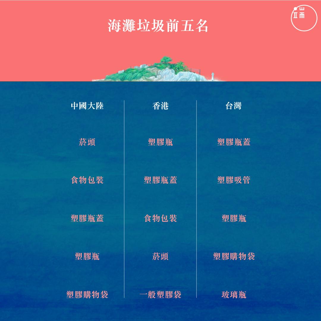 海漂垃圾5_繁