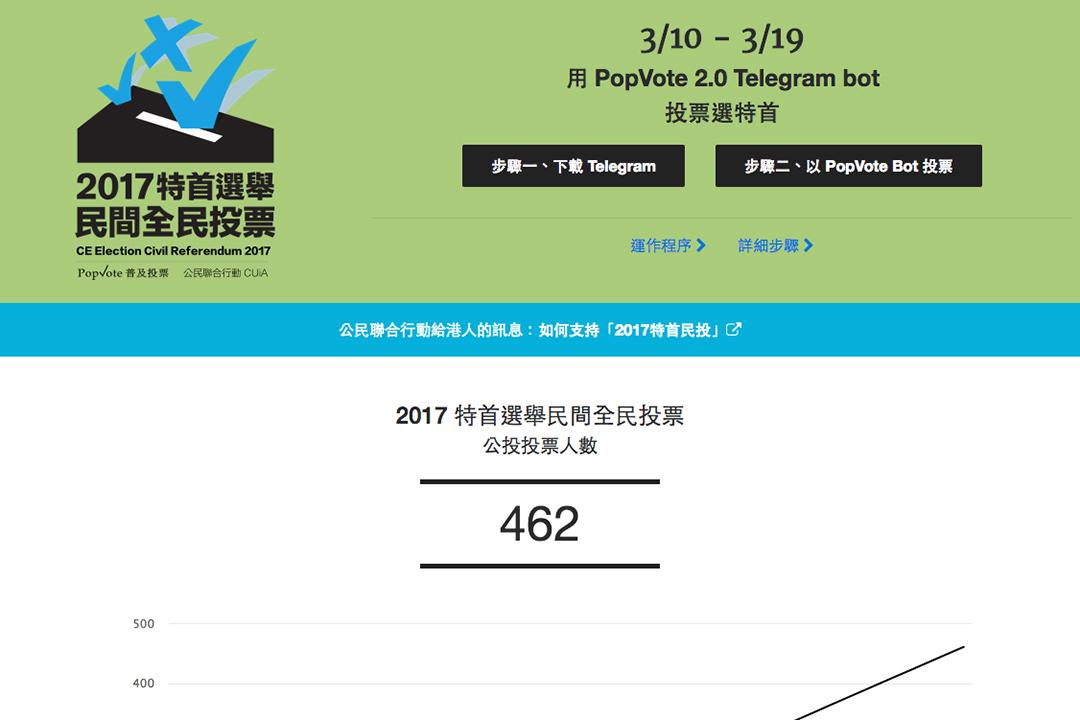 2017 特首選舉民間全民投票網站。