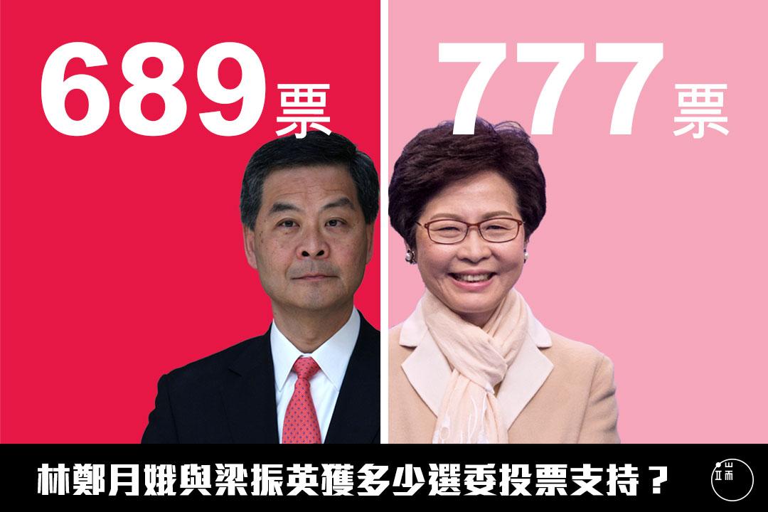 圖:Wilson Tsang / 端傳媒