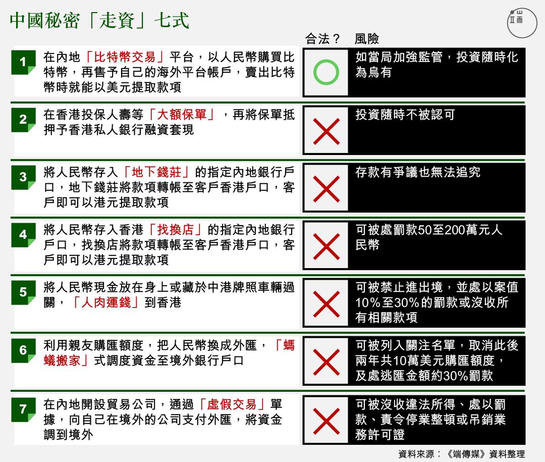圖:Wilson Tsang/端傳媒