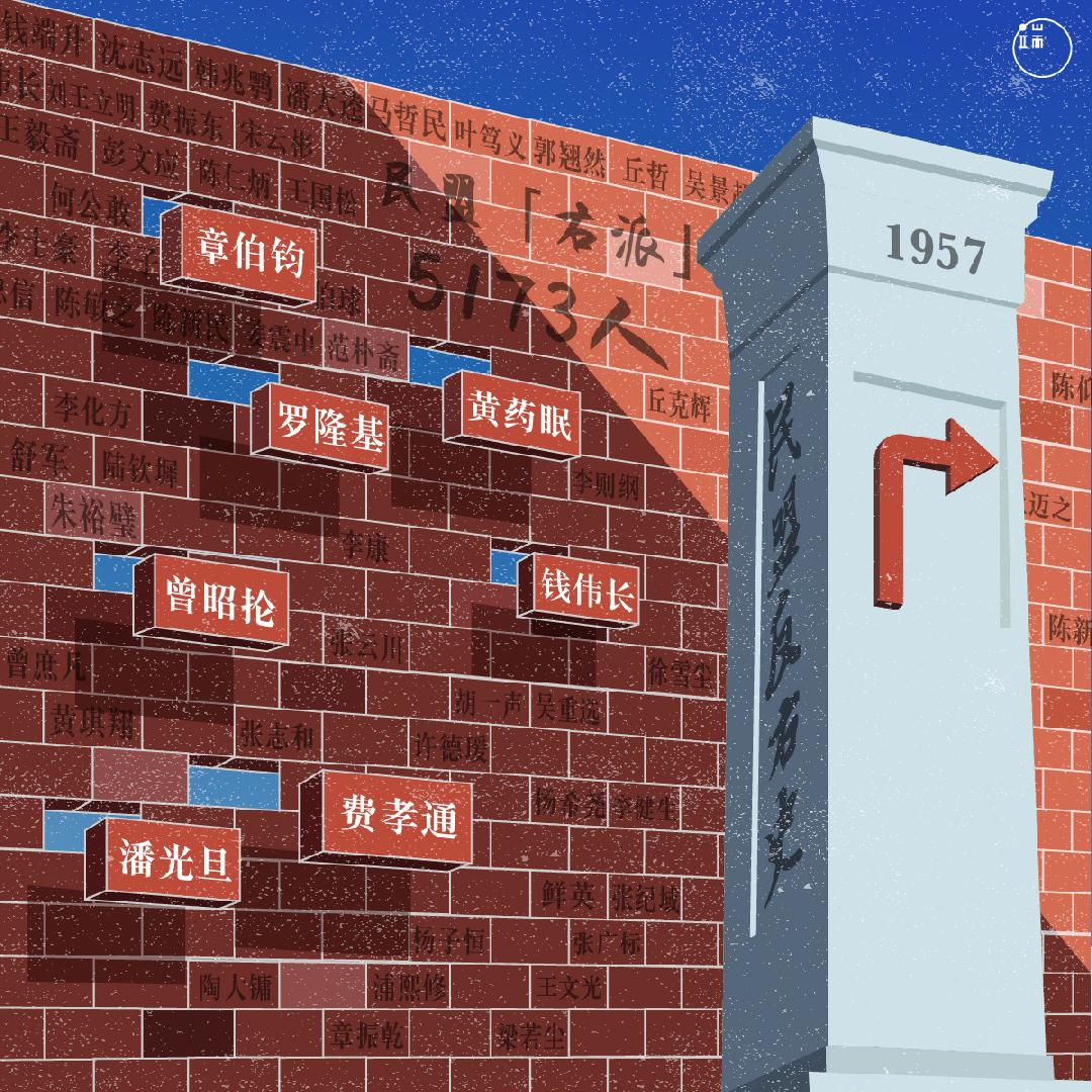 章诒和一直呼吁要在民盟中央的大院里,建立一个右派碑——尽管她作为民盟成员,连民盟的大门都进不去。