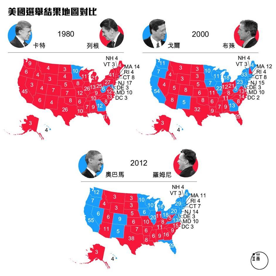 美國選舉結果地圖對比