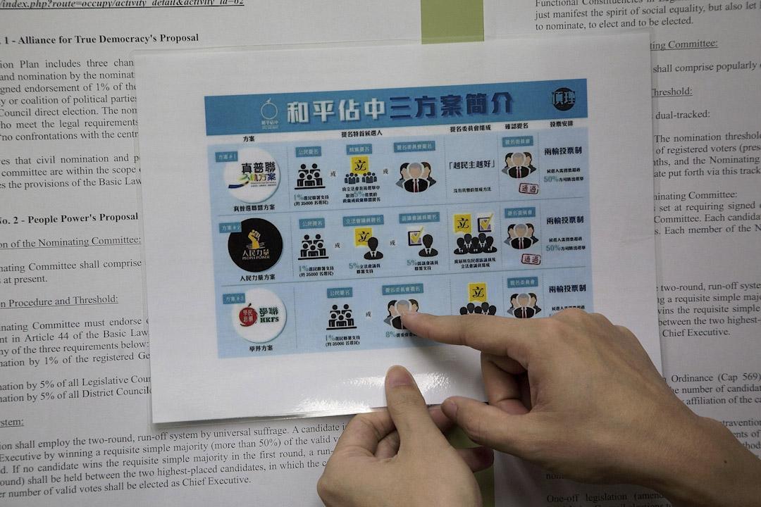 2014年6月29日,和平占中全民投票日最后一天,就三个有关政改的方案进行投票,最后总计有超过75万人参与其中。