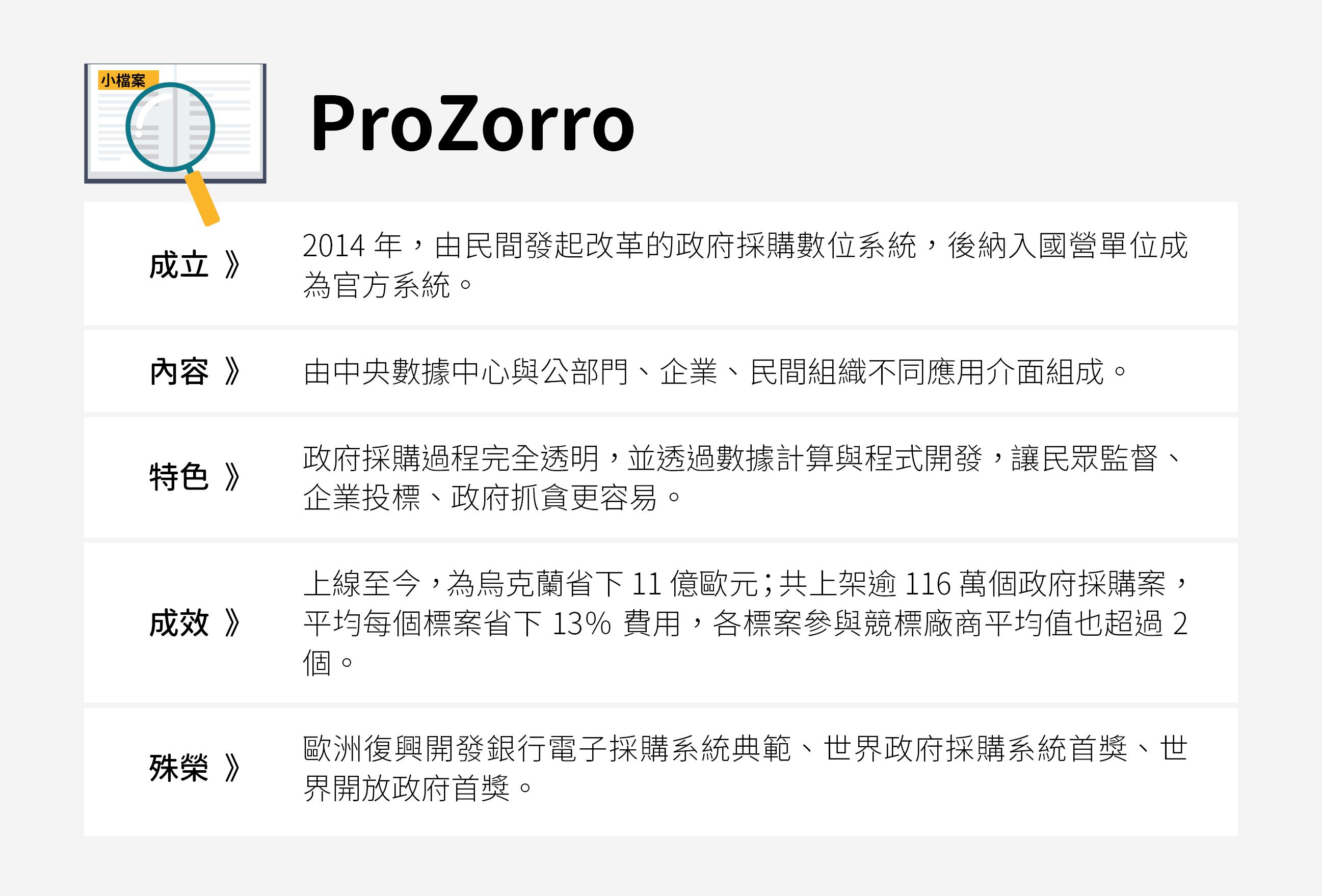 ProZorro 是什麼?