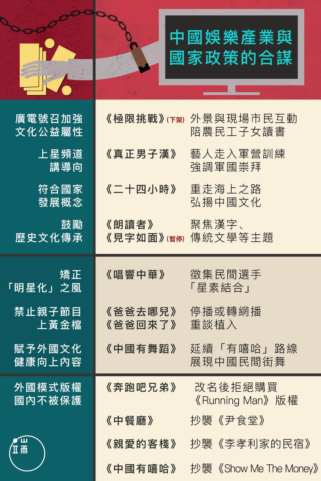 中國官方與電視產業的「合謀」。