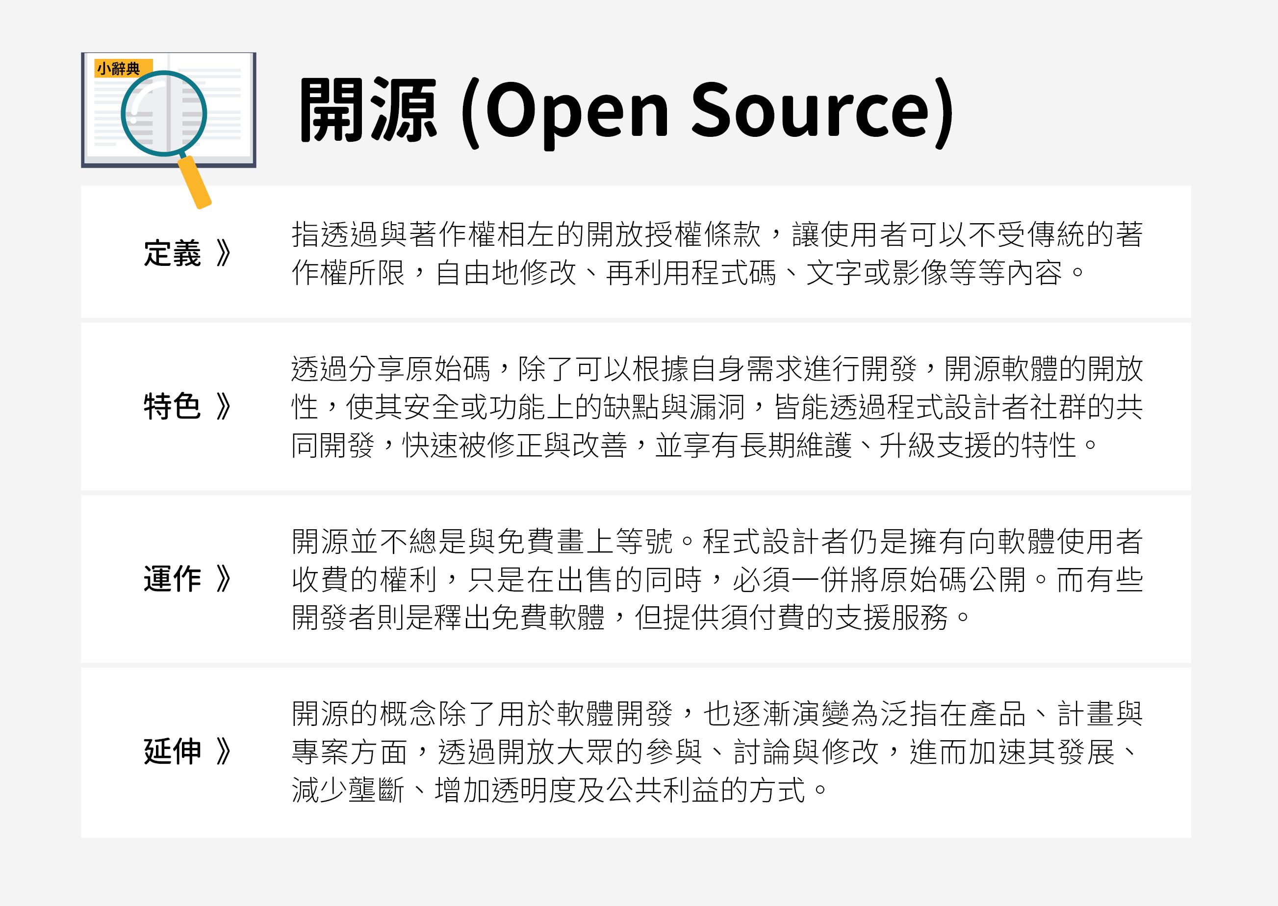 開源的定義、特色、運作和延伸。