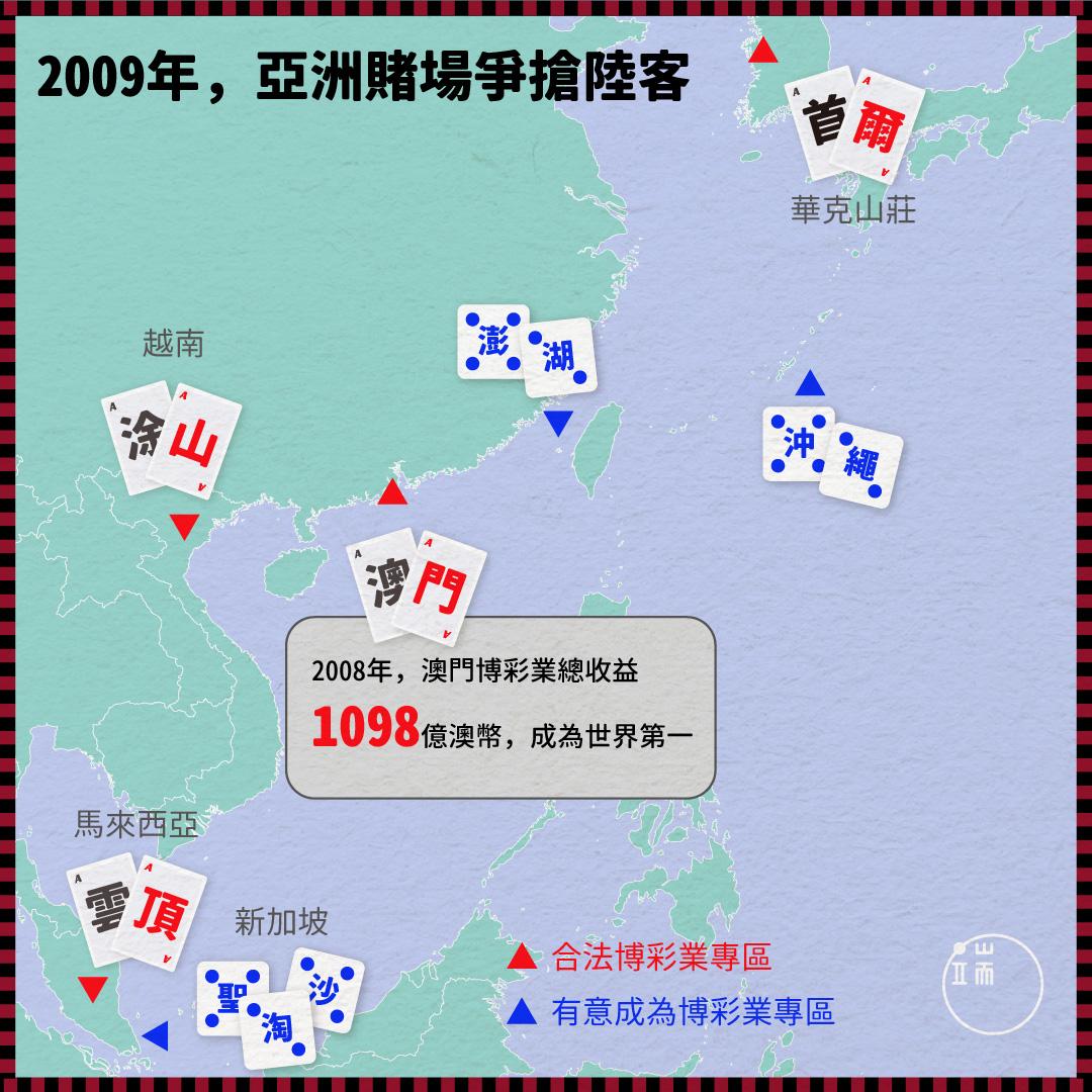 2009年的澎湖賭場公投,是台灣第一次博弈公投,多半被認為是一項地方議題。但事實上,它與亞洲賭業興衰、兩岸小三通的節奏緊緊相依。新加坡聖淘沙賭場後於2010年開幕。