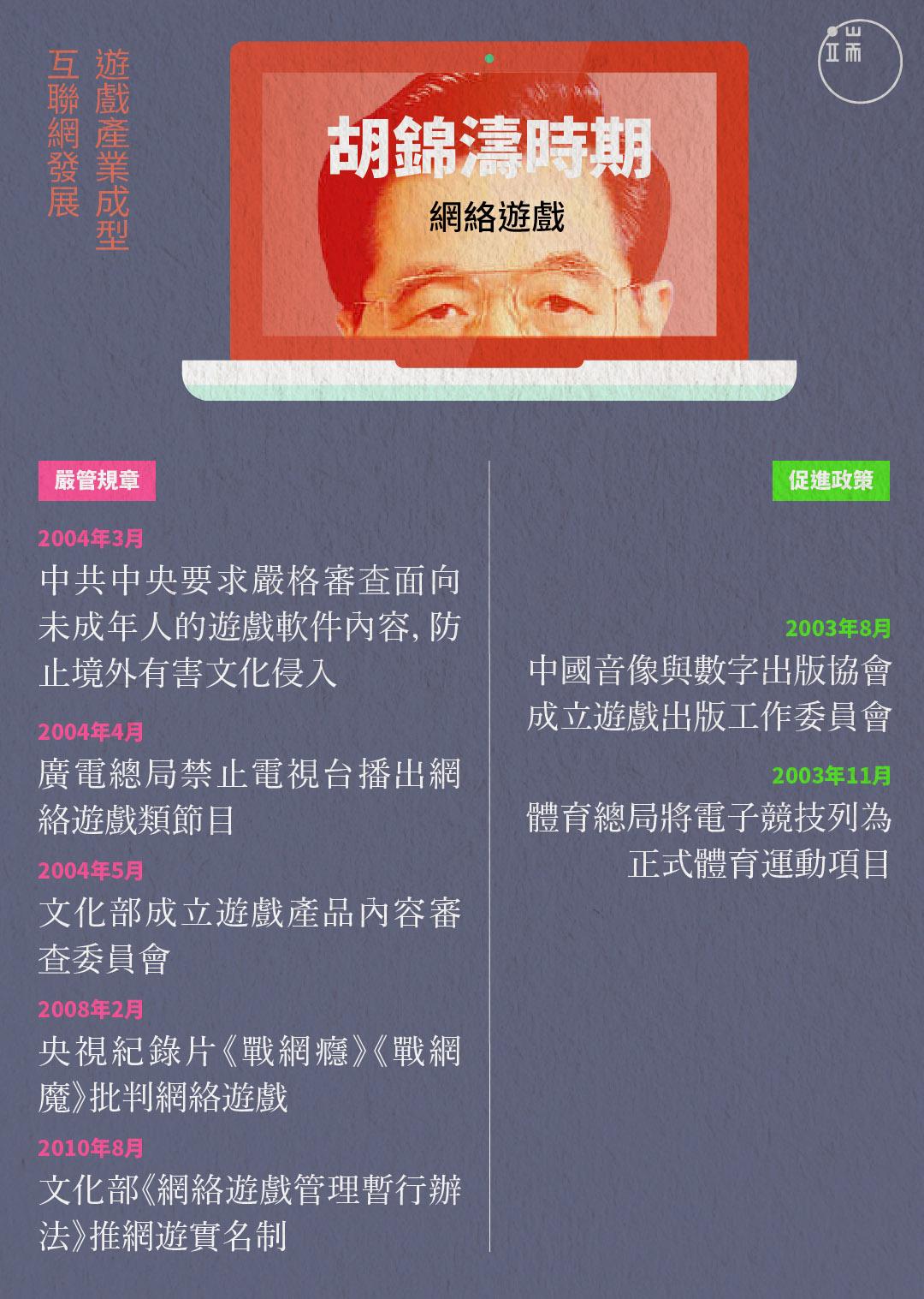 胡錦濤時期對於中國遊戲的嚴管規章和促進政策。