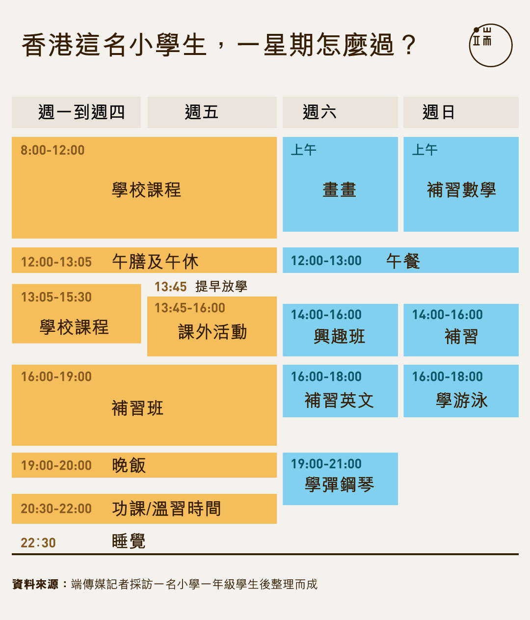 香港這名小學生,一星期怎麼過?