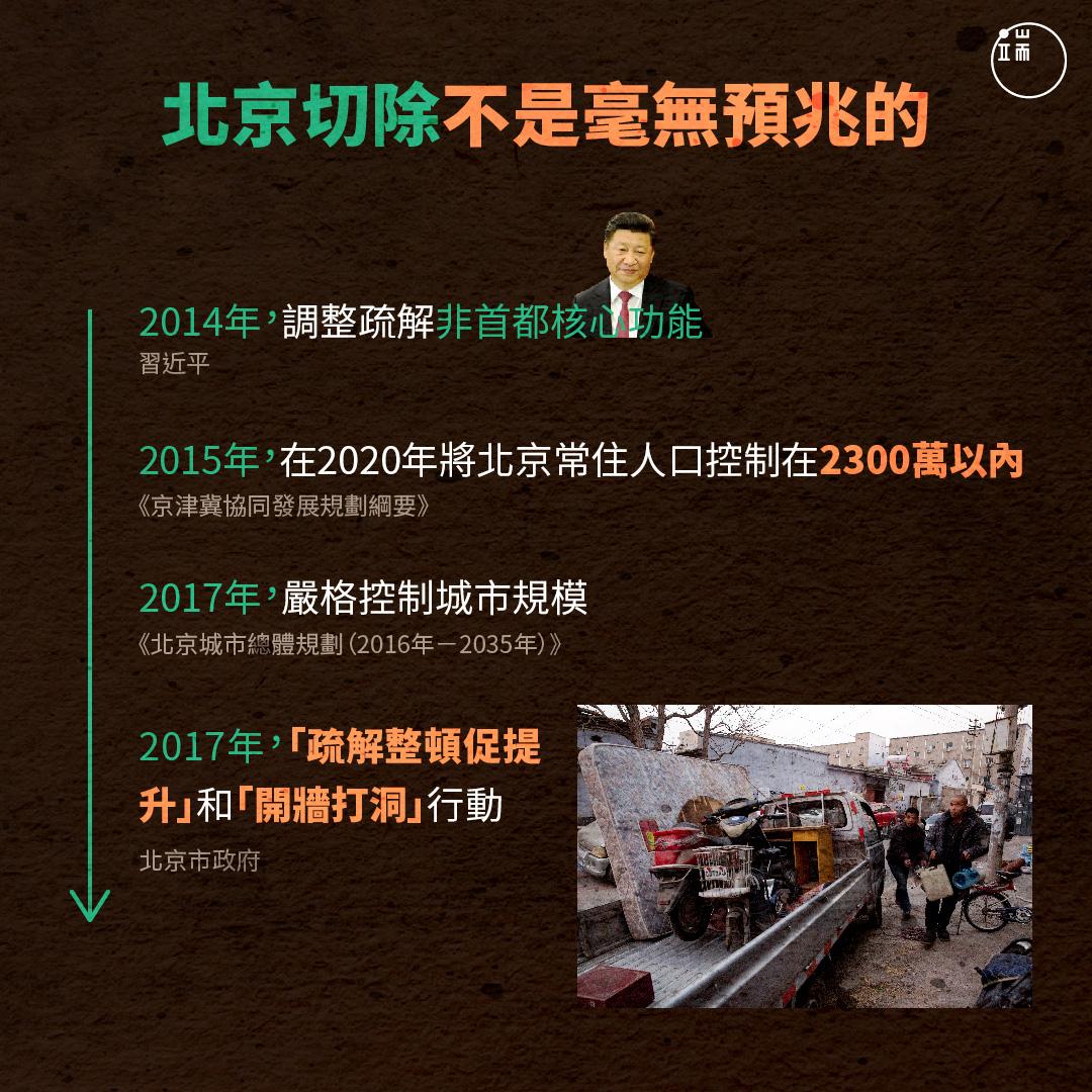 北京切除不是毫無預兆的。