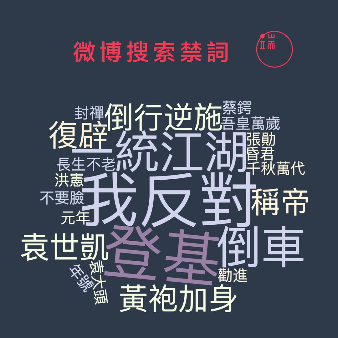 中共中央的修憲建議公布後,新浪微博上的「敏感詞」。