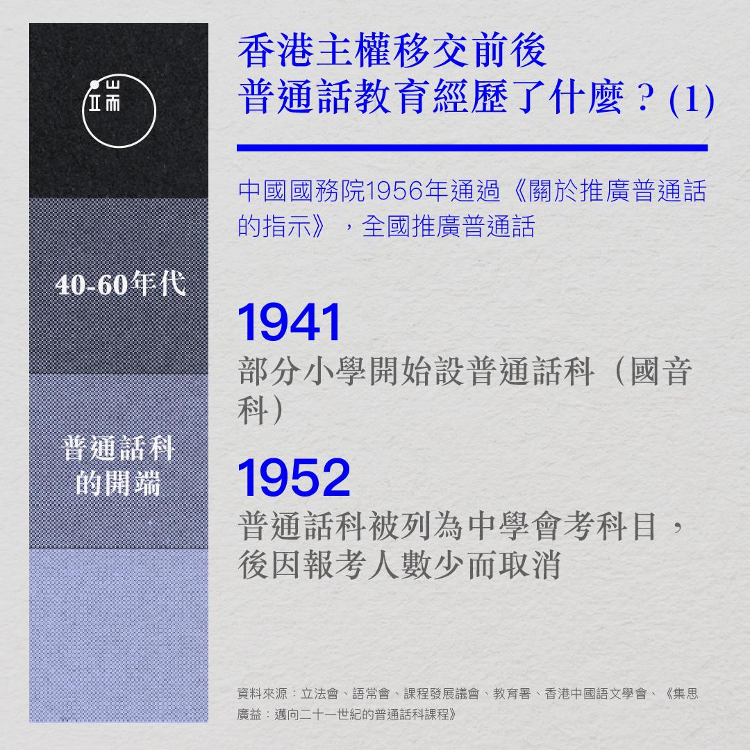 香港主權移交前後,普通話教育經歷了什麼?(1)