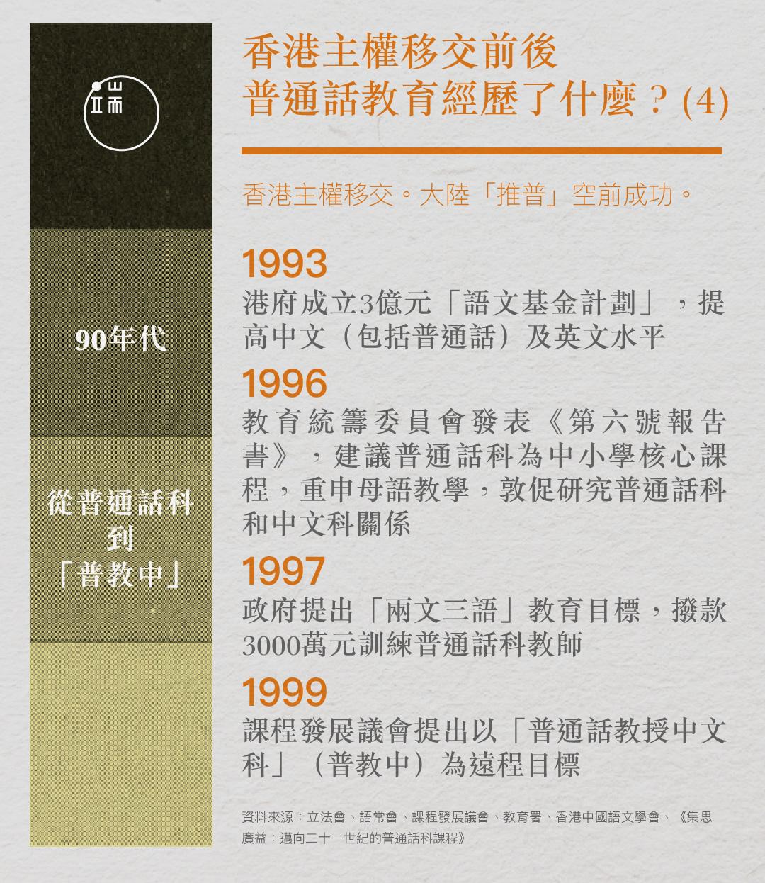 香港主權移交前後,普通話教育經歷了什麼?(4)