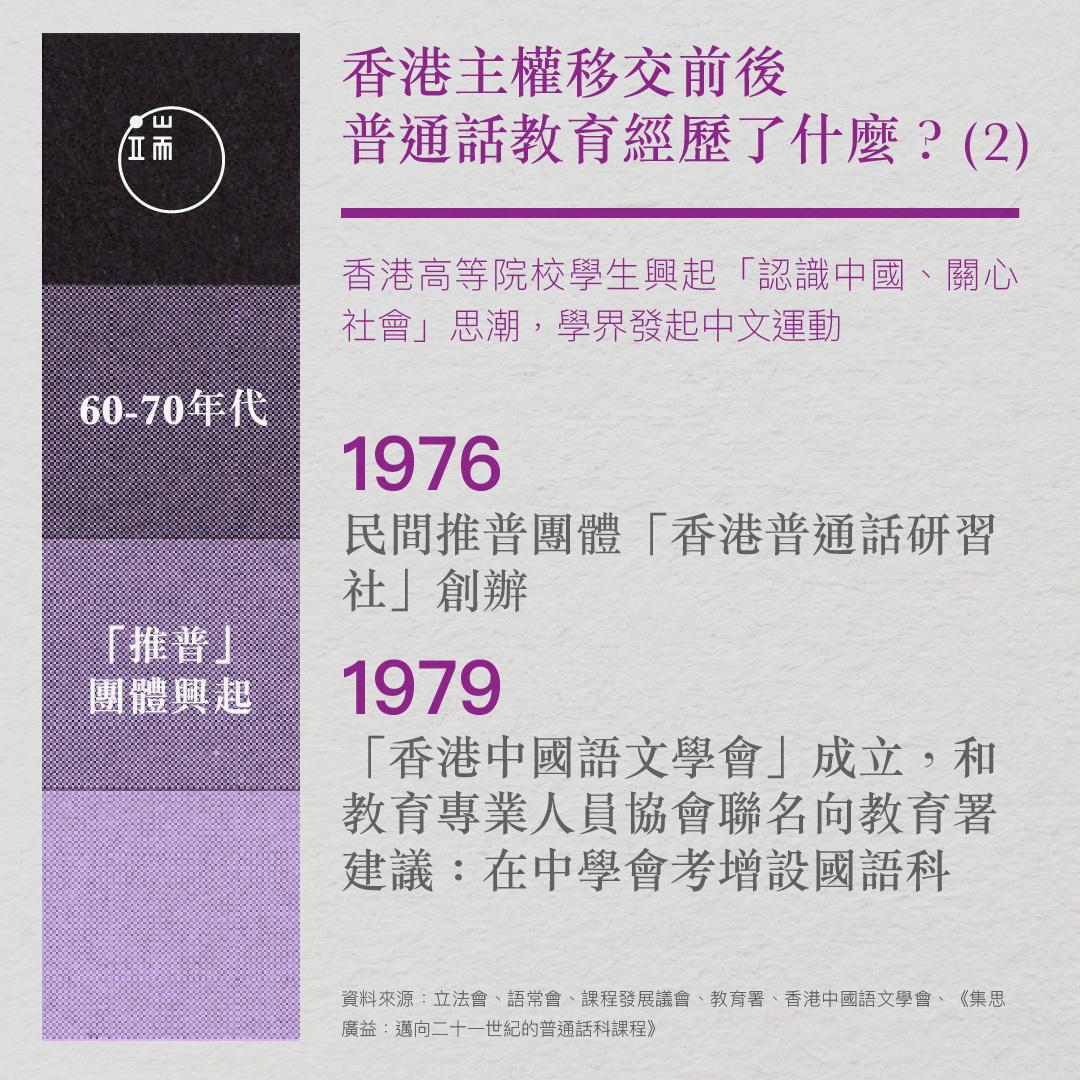 香港主權移交前後,普通話教育經歷了什麼?(2)